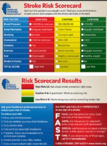 Stroke Risk Scorecard